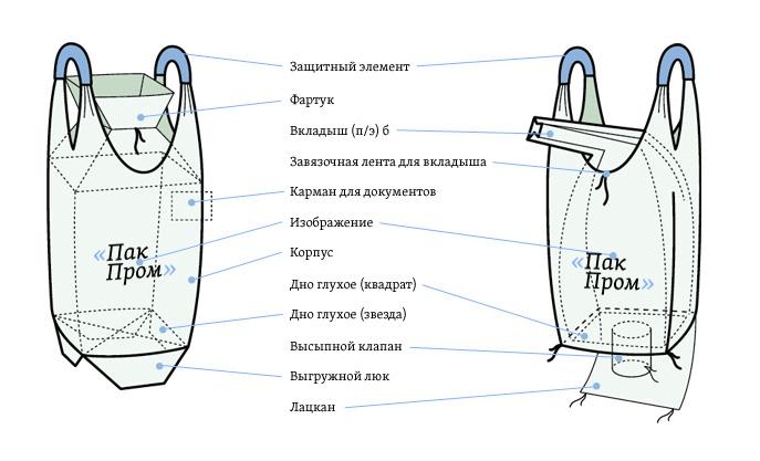 Двухпетлевой мягкий контейнер Биг-Бег